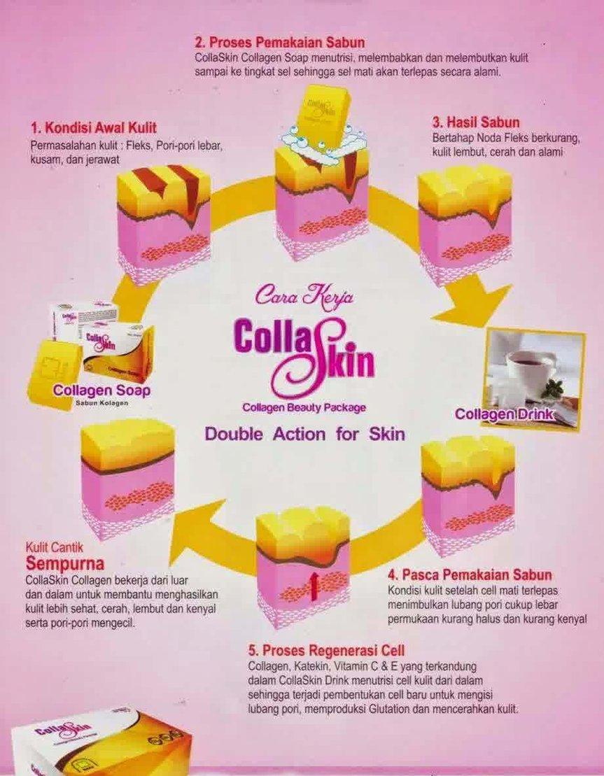 Cara Putih Alami dengan Collagen Skin Care Nasa